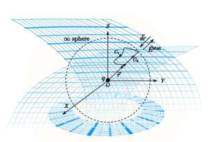mathematics-1044071_960_720